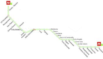 Map of Metro Line C Rome in Italy
